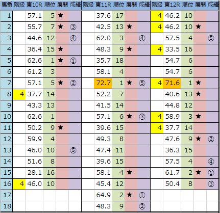 f:id:onix-oniku:20190505165326p:plain