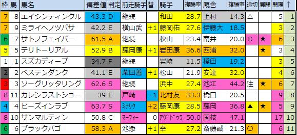 f:id:onix-oniku:20190510182957p:plain