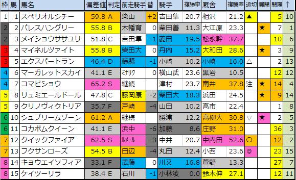 f:id:onix-oniku:20190510183037p:plain