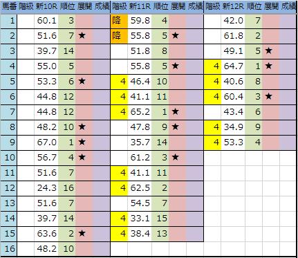 f:id:onix-oniku:20190510200929p:plain
