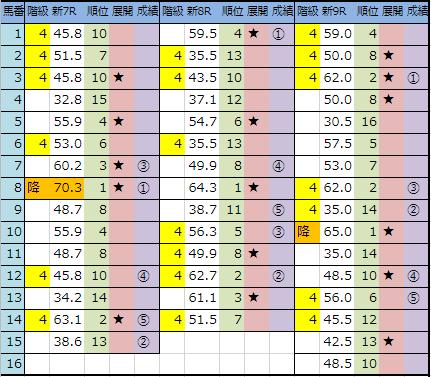 f:id:onix-oniku:20190511144127p:plain