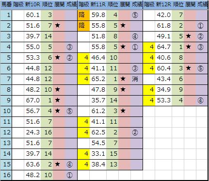 f:id:onix-oniku:20190511161253p:plain