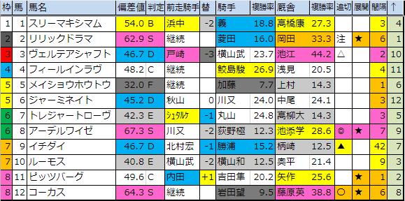 f:id:onix-oniku:20190511181617p:plain