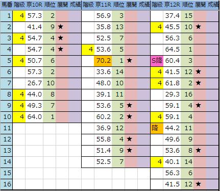 f:id:onix-oniku:20190511193749p:plain