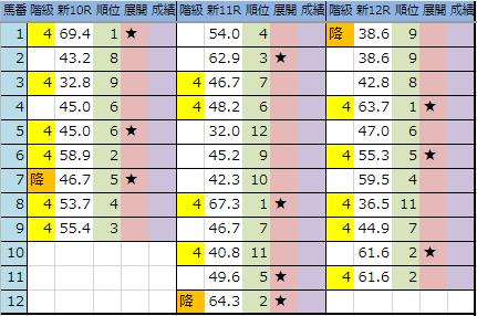 f:id:onix-oniku:20190511193911p:plain