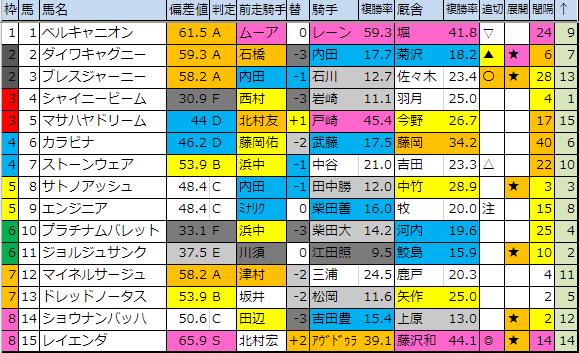 f:id:onix-oniku:20190517181722p:plain