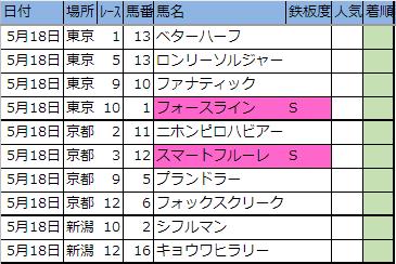 f:id:onix-oniku:20190517194012p:plain