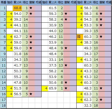 f:id:onix-oniku:20190517194151p:plain