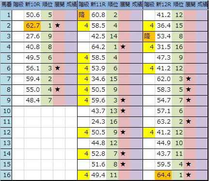 f:id:onix-oniku:20190517194417p:plain