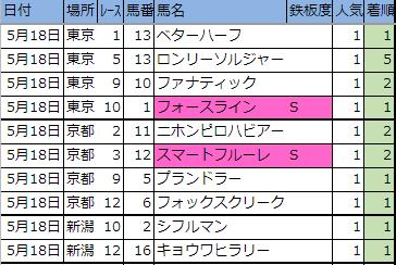 f:id:onix-oniku:20190518163900p:plain