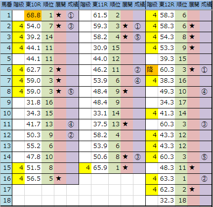 f:id:onix-oniku:20190518163935p:plain