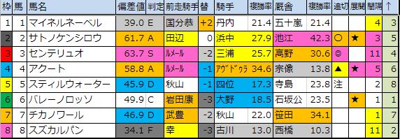 f:id:onix-oniku:20190518185012p:plain