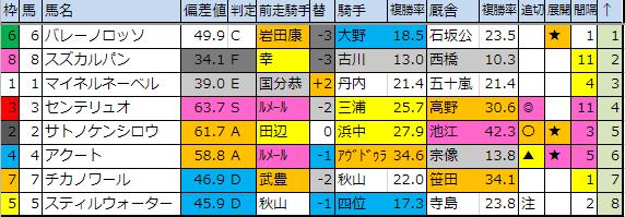 f:id:onix-oniku:20190518185202p:plain