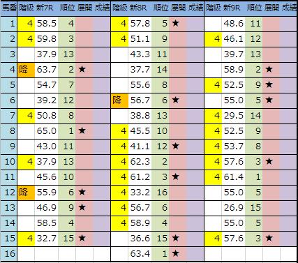 f:id:onix-oniku:20190518194445p:plain