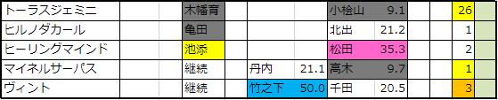 f:id:onix-oniku:20190520173841p:plain