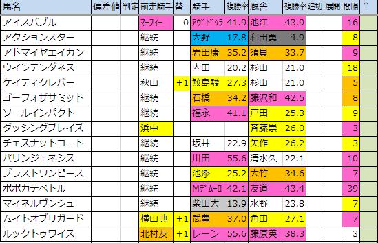 f:id:onix-oniku:20190520174832p:plain