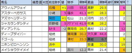 f:id:onix-oniku:20190520175830p:plain