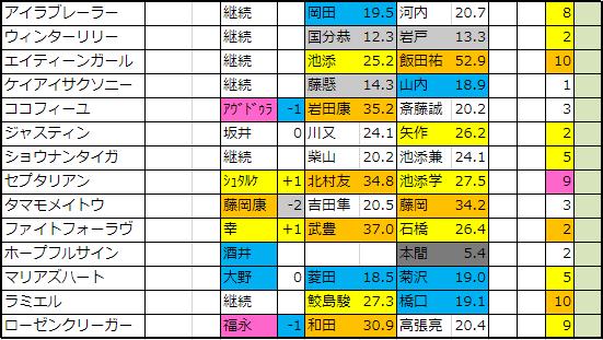 f:id:onix-oniku:20190520175908p:plain
