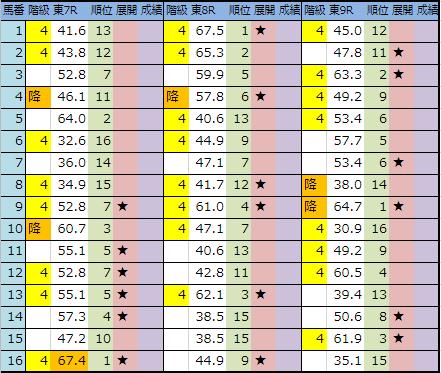 f:id:onix-oniku:20190524182842p:plain