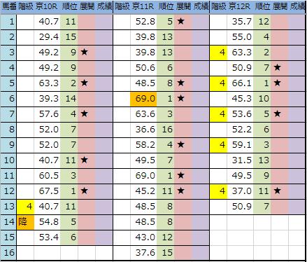 f:id:onix-oniku:20190524183031p:plain