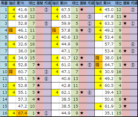 f:id:onix-oniku:20190525145243p:plain