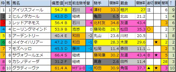 f:id:onix-oniku:20190525180758p:plain