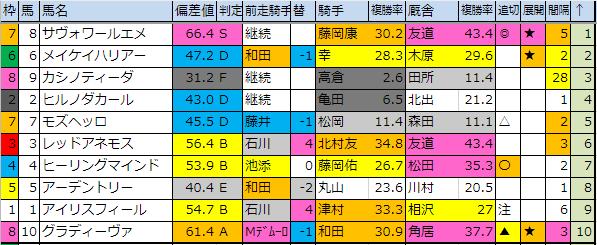 f:id:onix-oniku:20190525181021p:plain