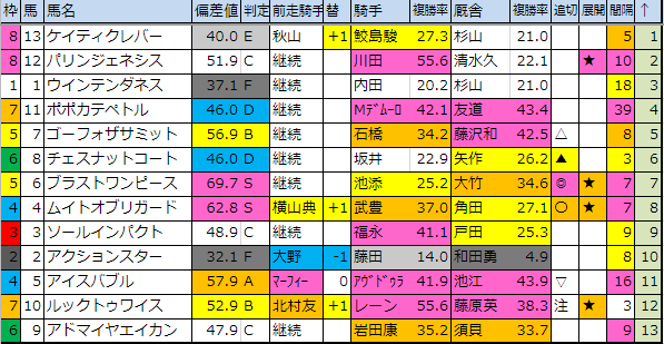 f:id:onix-oniku:20190525182300p:plain