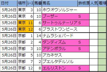 f:id:onix-oniku:20190525191854p:plain