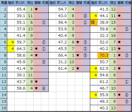 f:id:onix-oniku:20190526172622p:plain