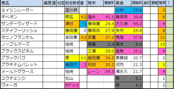 f:id:onix-oniku:20190527170356p:plain