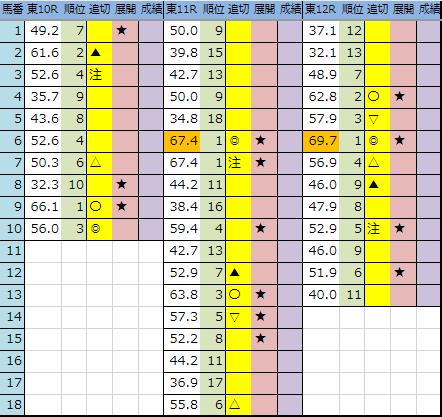 f:id:onix-oniku:20190529173825p:plain