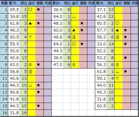 f:id:onix-oniku:20190529213514p:plain