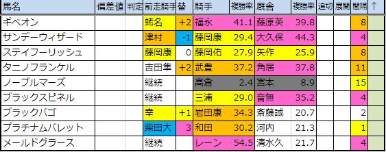 f:id:onix-oniku:20190530162319p:plain
