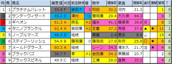 f:id:onix-oniku:20190531182156p:plain