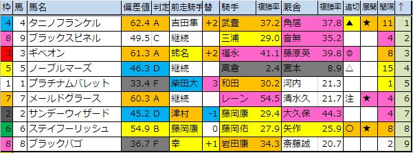 f:id:onix-oniku:20190531182625p:plain