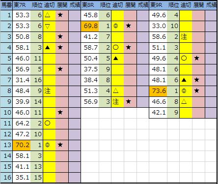 f:id:onix-oniku:20190531192344p:plain