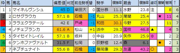 f:id:onix-oniku:20190601181103p:plain
