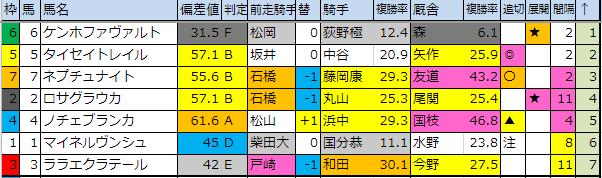 f:id:onix-oniku:20190601181334p:plain