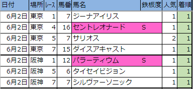 f:id:onix-oniku:20190602160647p:plain
