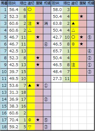 f:id:onix-oniku:20190602160840p:plain
