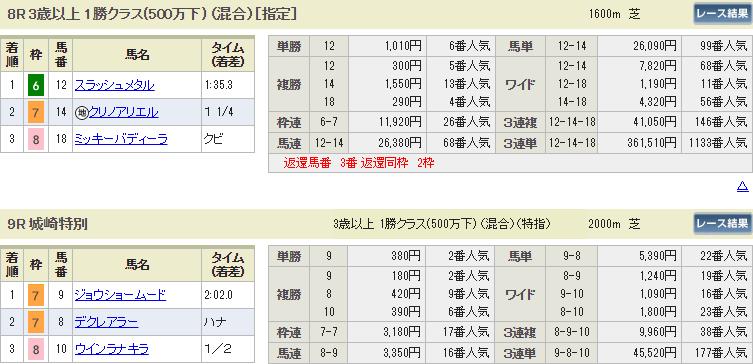f:id:onix-oniku:20190602160917p:plain