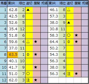 f:id:onix-oniku:20190607183613p:plain