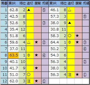 f:id:onix-oniku:20190608145336p:plain