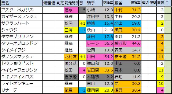 f:id:onix-oniku:20190613173629p:plain
