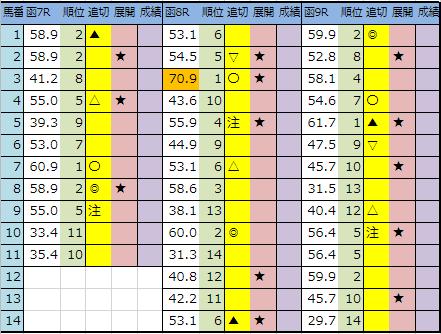 f:id:onix-oniku:20190614194828p:plain
