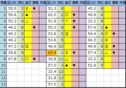 f:id:onix-oniku:20190614194909p:plain