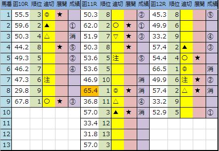 f:id:onix-oniku:20190615162108p:plain