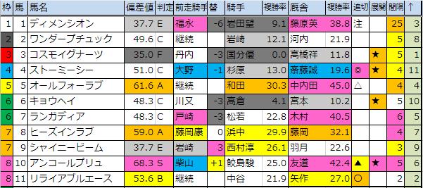 f:id:onix-oniku:20190615184716p:plain
