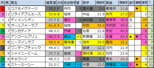 f:id:onix-oniku:20190615185019p:plain